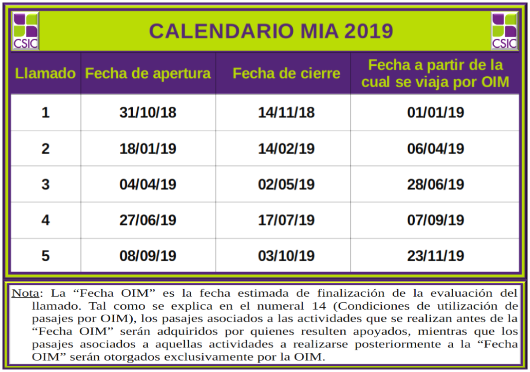 Calendario MIA 2019 all este